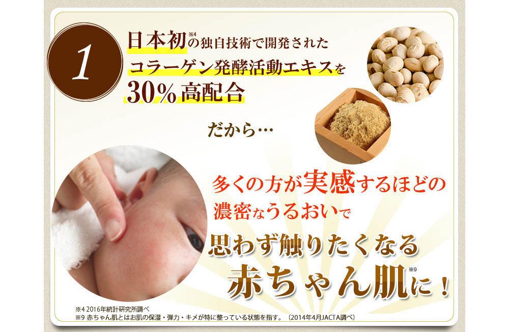 1 日本初の独自技術で開発された納豆菌発酵エキス(無臭)を他にはない高配合 だから…97.3%が満足するほどの濃密なうるおいで赤ちゃん肌が速攻手に入る!!